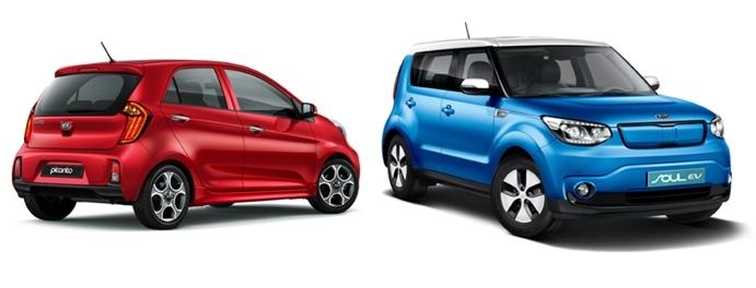 Kia Cars Vacancies